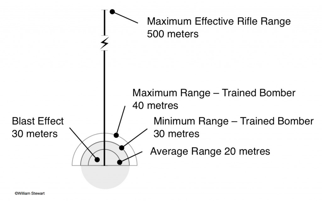 Bombing_Range